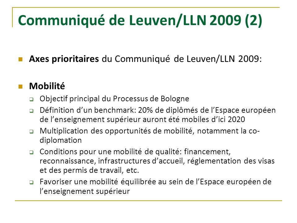Communiqué de Leuven/LLN 2009 (2) Axes prioritaires du Communiqué de Leuven/LLN 2009: Mobilité Objectif principal du Processus de Bologne Définition d