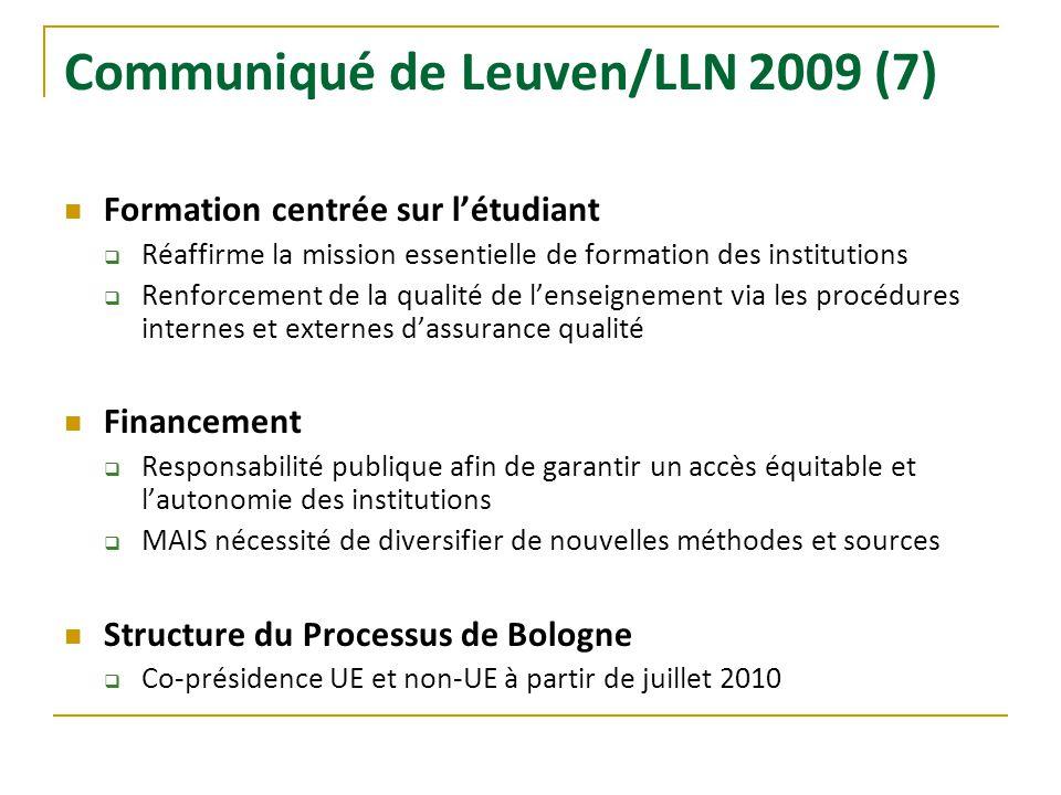 Communiqué de Leuven/LLN 2009 (7) Formation centrée sur létudiant Réaffirme la mission essentielle de formation des institutions Renforcement de la qu