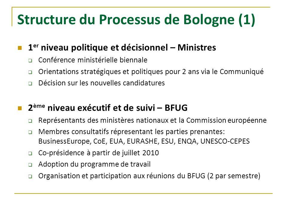 Structure du Processus de Bologne (1) 1 er niveau politique et décisionnel – Ministres Conférence ministérielle biennale Orientations stratégiques et