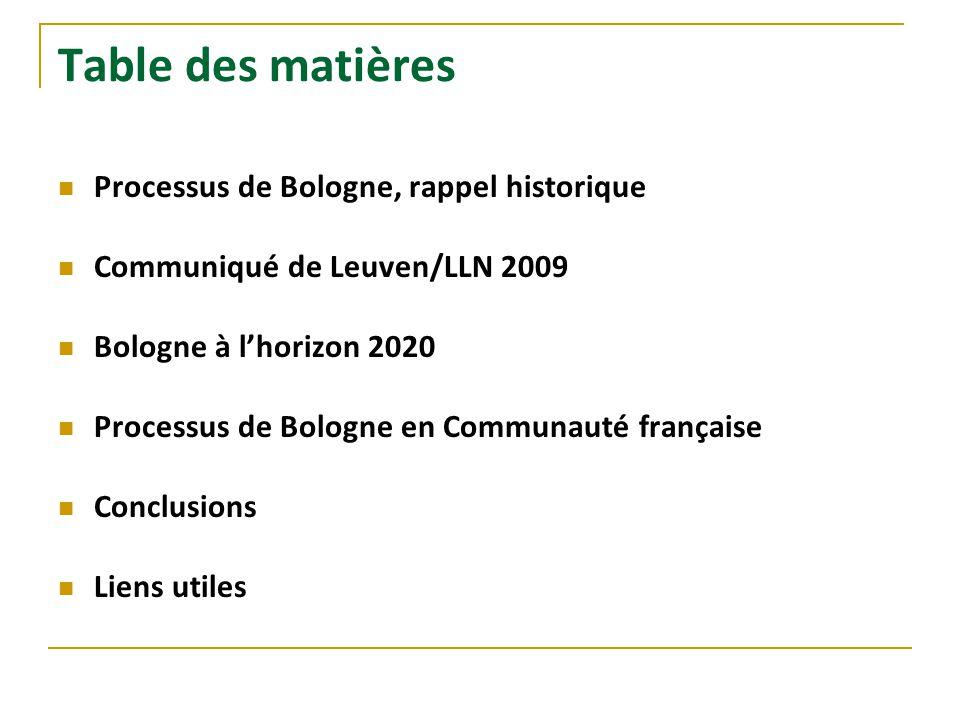 Table des matières Processus de Bologne, rappel historique Communiqué de Leuven/LLN 2009 Bologne à lhorizon 2020 Processus de Bologne en Communauté fr