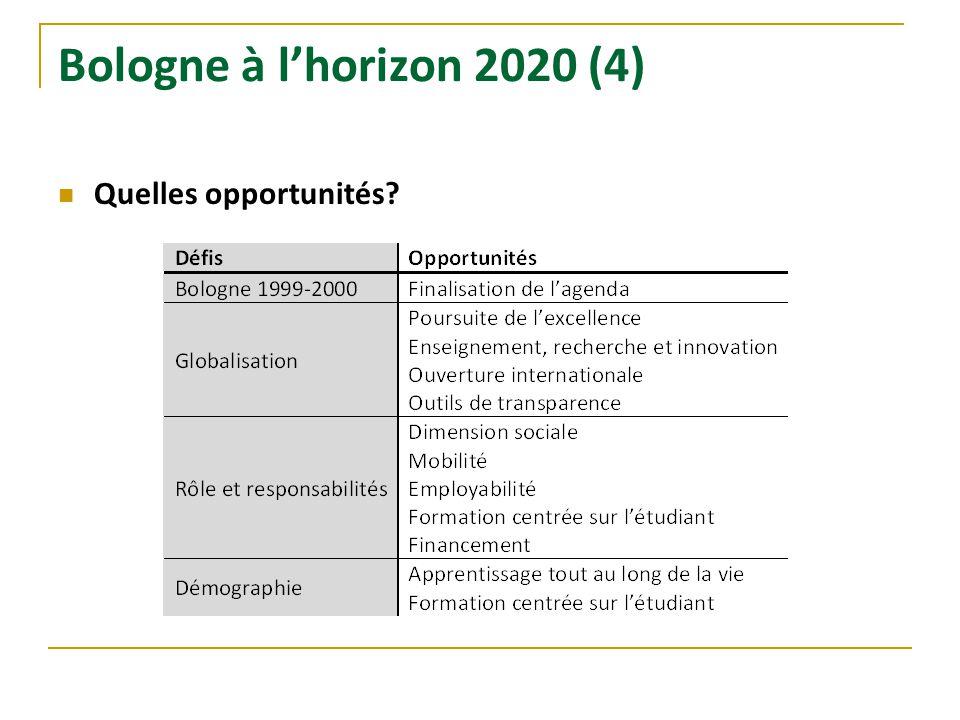 Bologne à lhorizon 2020 (4) Quelles opportunités?