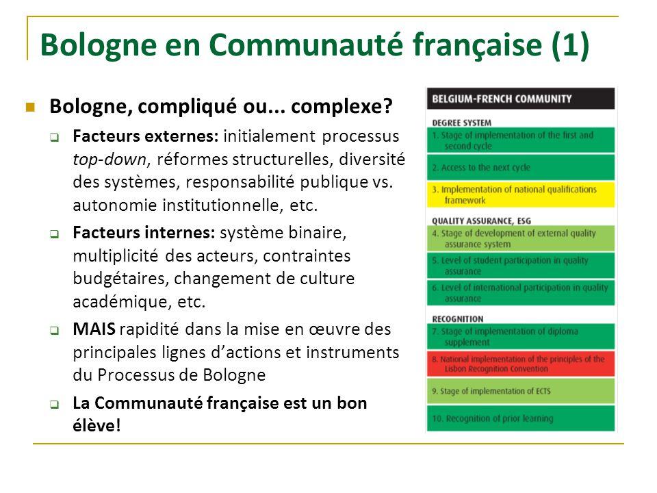 Bologne en Communauté française (1) Bologne, compliqué ou... complexe? Facteurs externes: initialement processus top-down, réformes structurelles, div