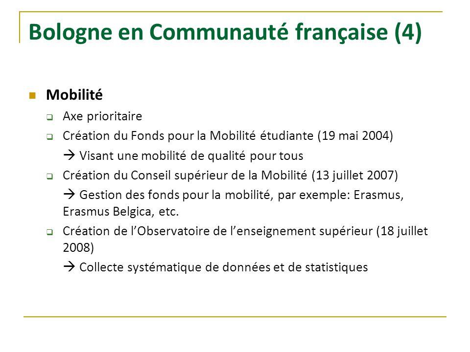 Bologne en Communauté française (4) Mobilité Axe prioritaire Création du Fonds pour la Mobilité étudiante (19 mai 2004) Visant une mobilité de qualité