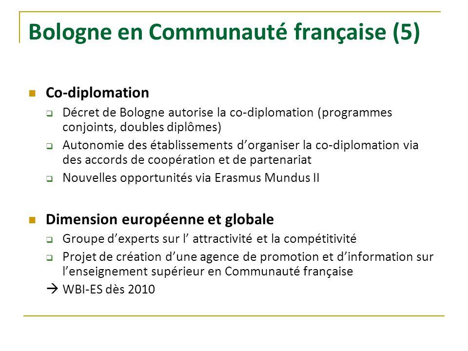 Bologne en Communauté française (5) Co-diplomation Décret de Bologne autorise la co-diplomation (programmes conjoints, doubles diplômes) Autonomie des
