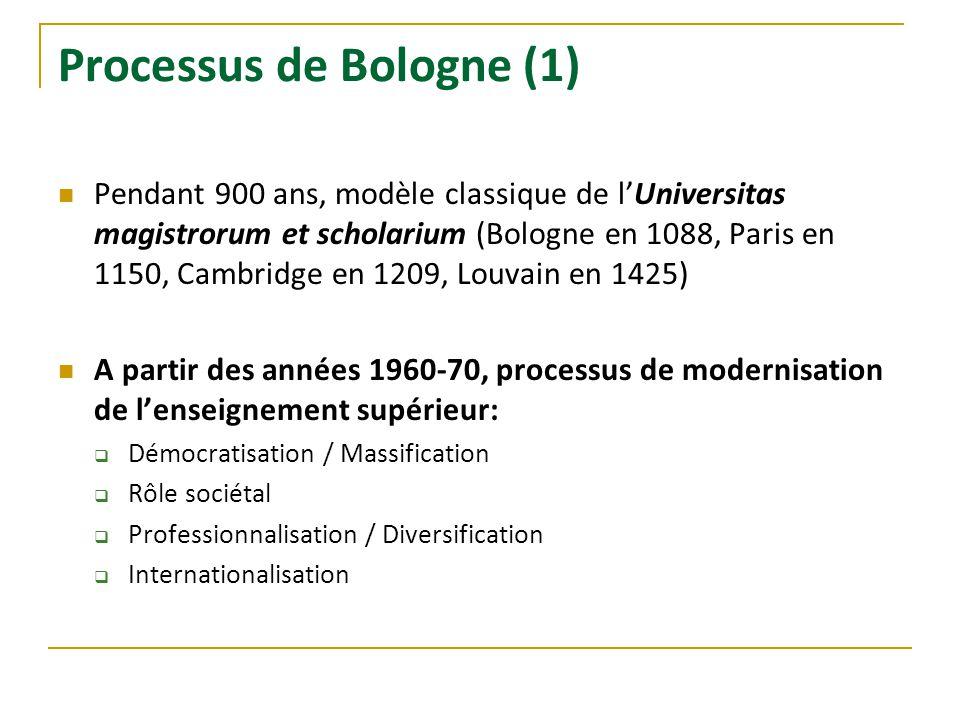Processus de Bologne (1) Pendant 900 ans, modèle classique de lUniversitas magistrorum et scholarium (Bologne en 1088, Paris en 1150, Cambridge en 120