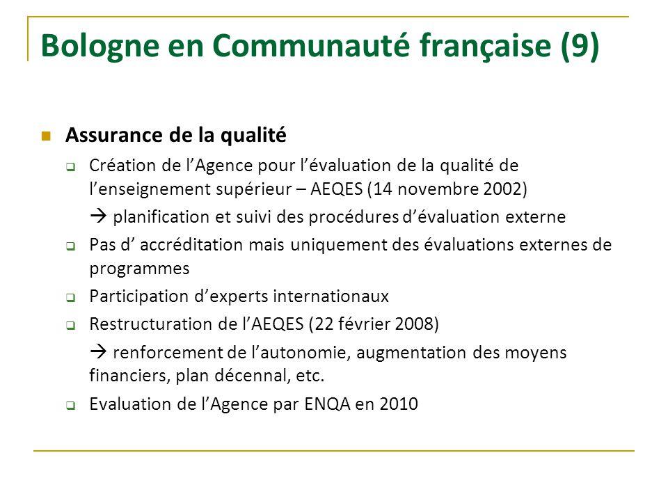 Bologne en Communauté française (9) Assurance de la qualité Création de lAgence pour lévaluation de la qualité de lenseignement supérieur – AEQES (14