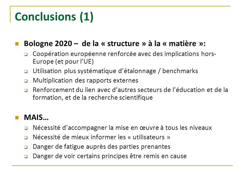 Conclusions (1) Bologne 2020 – de la « structure » à la « matière »: Coopération européenne renforcée avec des implications hors- Europe (et pour lUE)