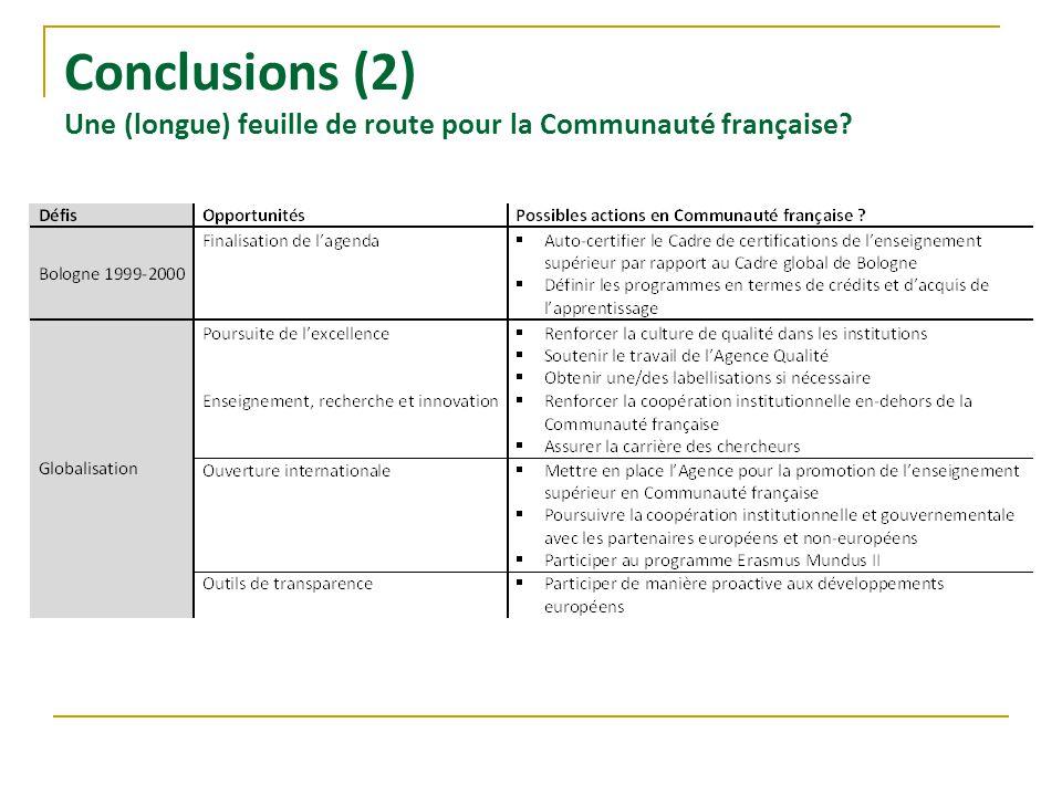 Conclusions (2) Une (longue) feuille de route pour la Communauté française?