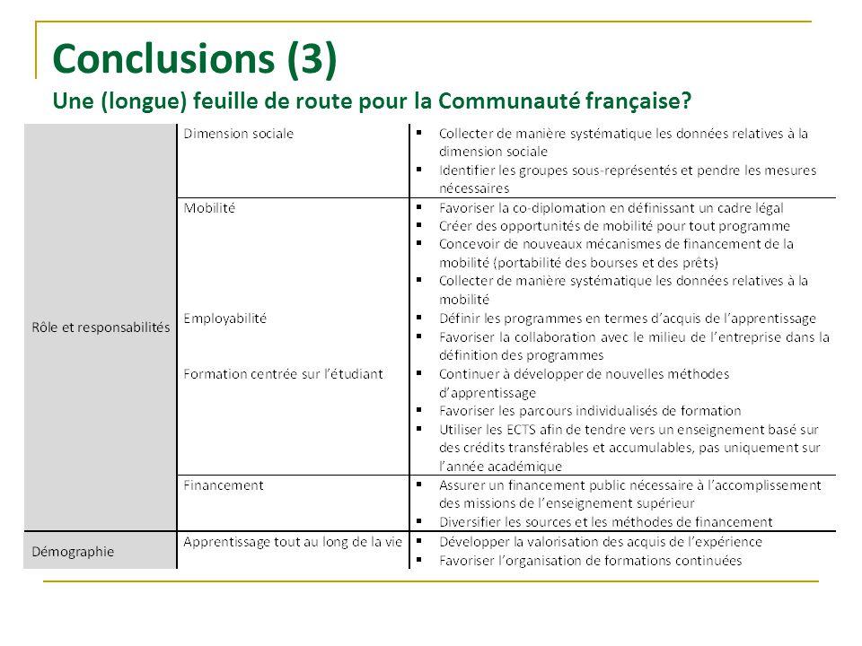 Conclusions (3) Une (longue) feuille de route pour la Communauté française?