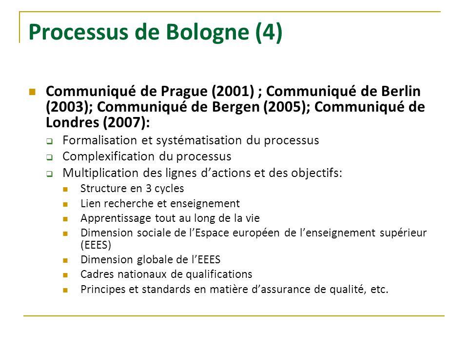 Processus de Bologne (4) Communiqué de Prague (2001) ; Communiqué de Berlin (2003); Communiqué de Bergen (2005); Communiqué de Londres (2007): Formali