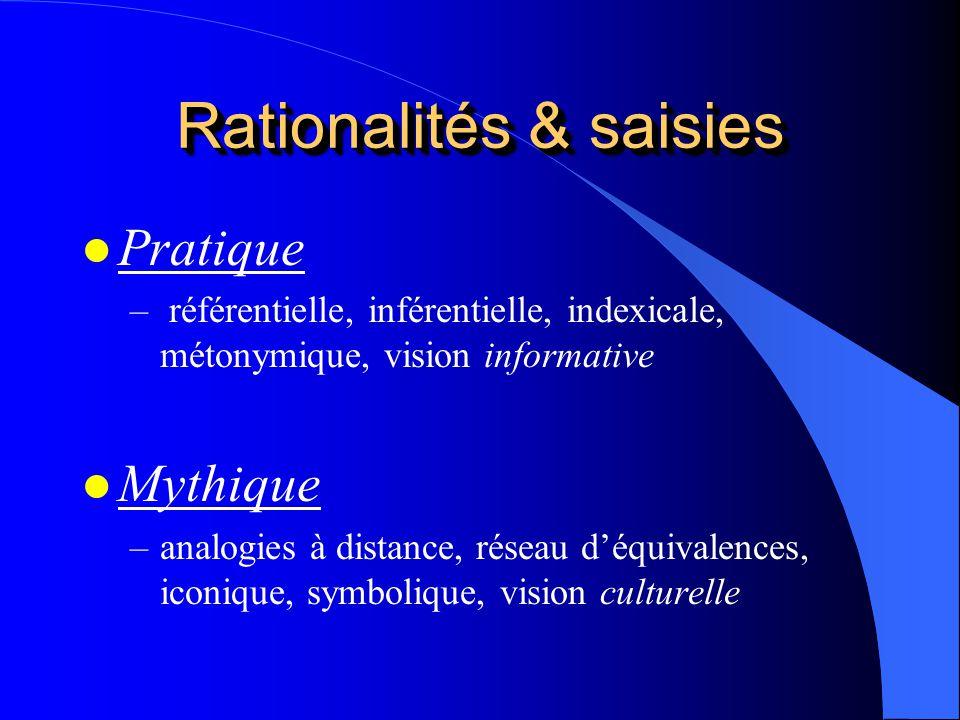 Rationalités & saisies l Pratique – référentielle, inférentielle, indexicale, métonymique, vision informative l Mythique –analogies à distance, réseau