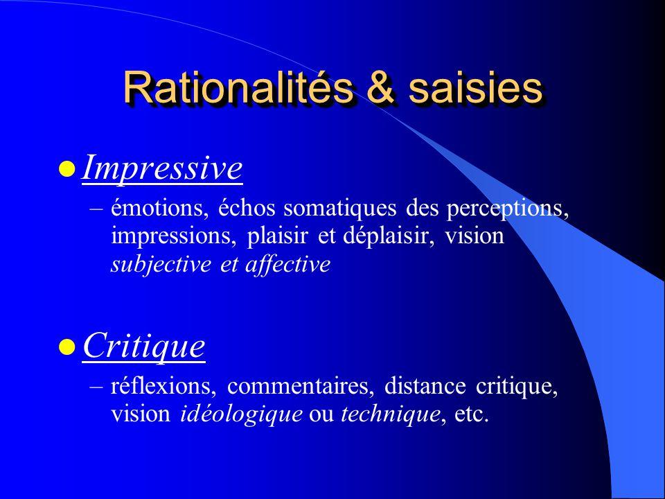 Rationalités & saisies l Impressive –émotions, échos somatiques des perceptions, impressions, plaisir et déplaisir, vision subjective et affective l C