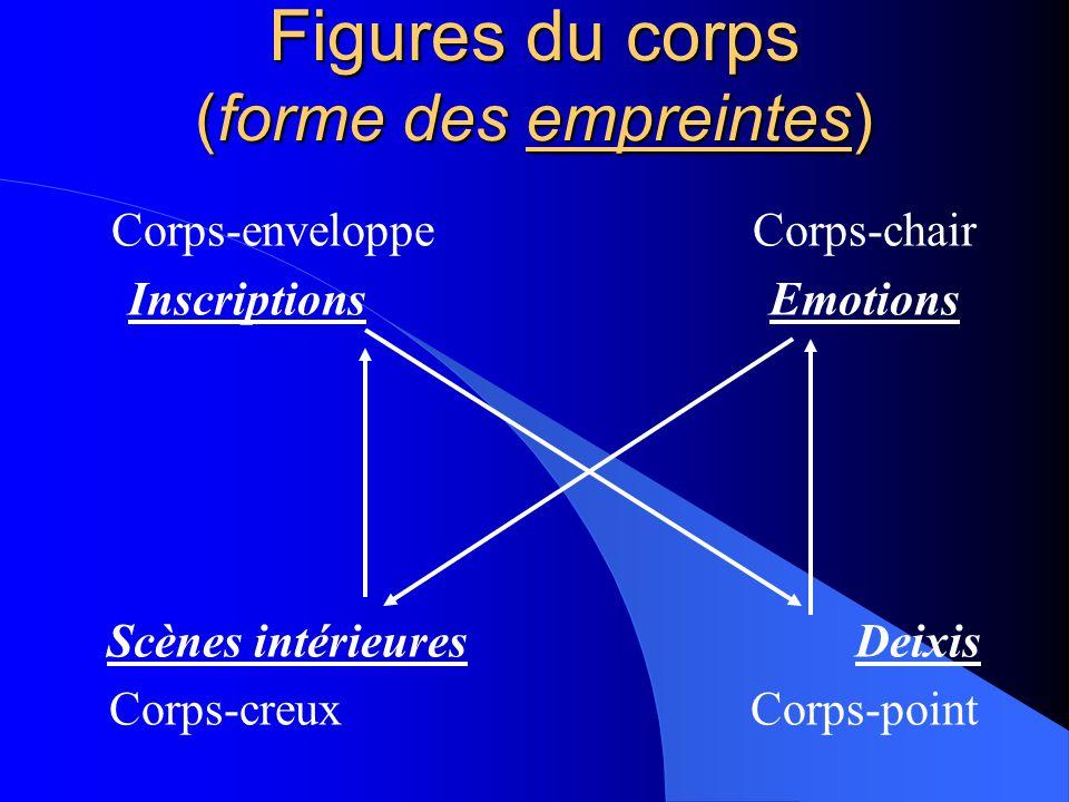 Figures du corps (forme des empreintes) Corps-enveloppeCorps-chair InscriptionsEmotions Scènes intérieuresDeixis Corps-creuxCorps-point