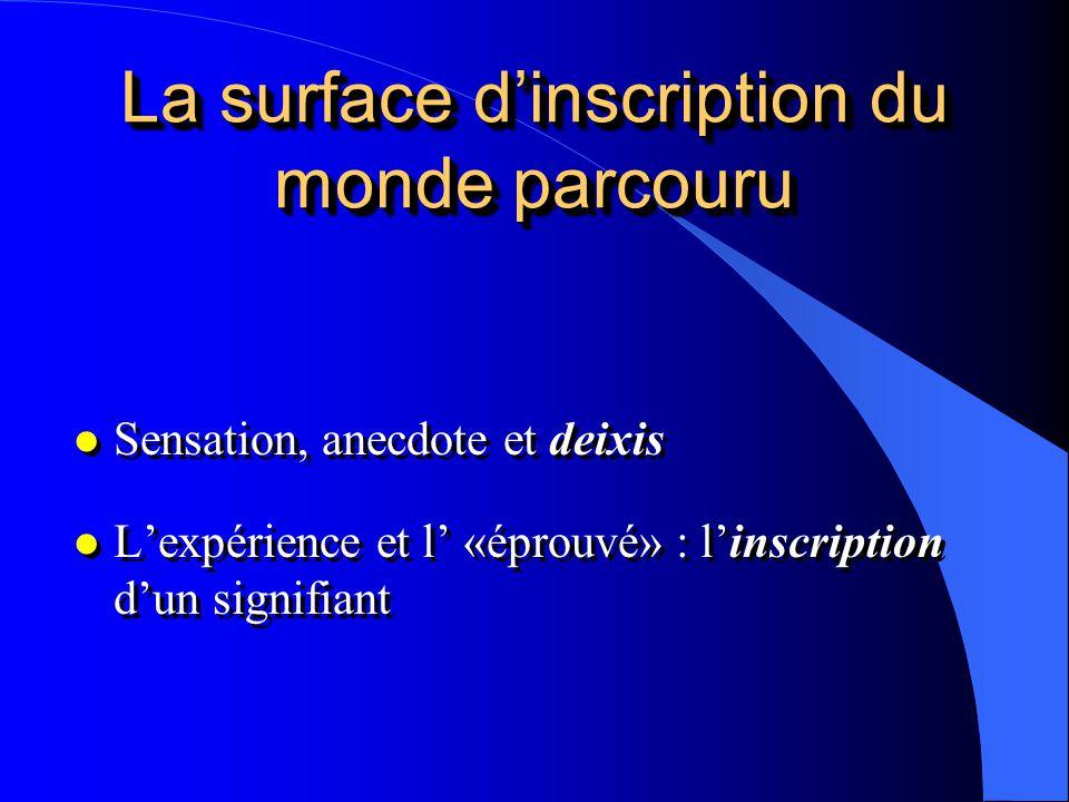 La surface dinscription du monde parcouru l Sensation, anecdote et deixis l Lexpérience et l «éprouvé» : linscription dun signifiant l Sensation, anec