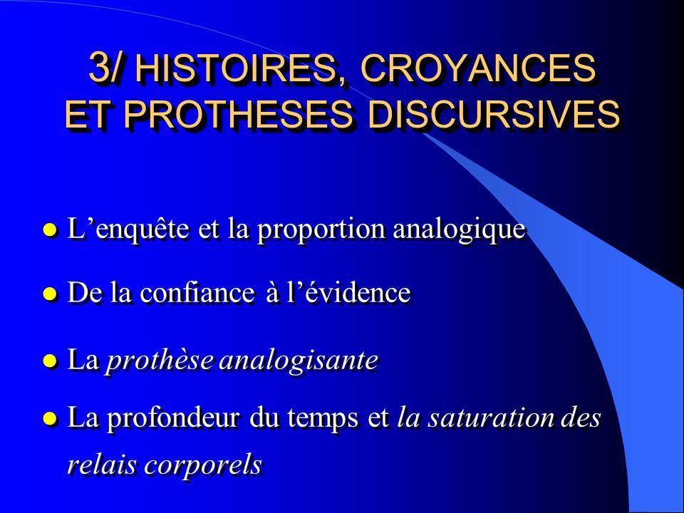 3/ HISTOIRES, CROYANCES ET PROTHESES DISCURSIVES l Lenquête et la proportion analogique l De la confiance à lévidence l La prothèse analogisante l La