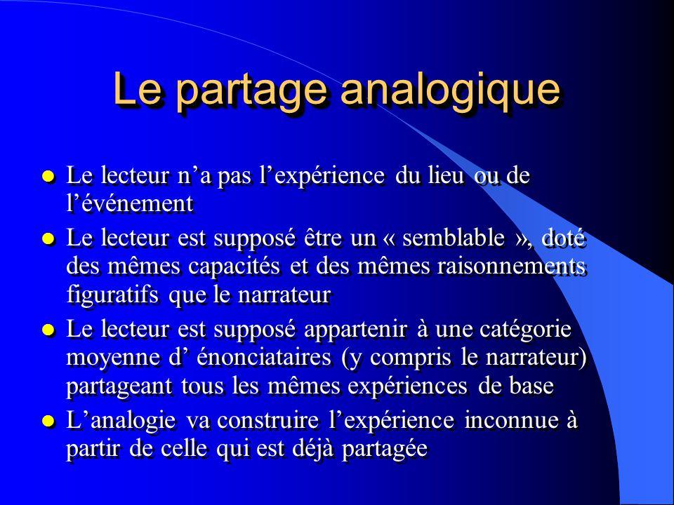 Le partage analogique l Le lecteur na pas lexpérience du lieu ou de lévénement l Le lecteur est supposé être un « semblable », doté des mêmes capacité