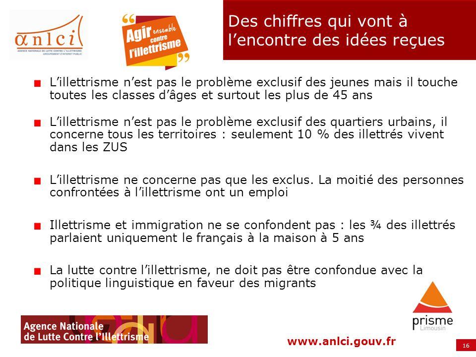 16 www.anlci.gouv.fr Des chiffres qui vont à lencontre des idées reçues Lillettrisme nest pas le problème exclusif des jeunes mais il touche toutes le