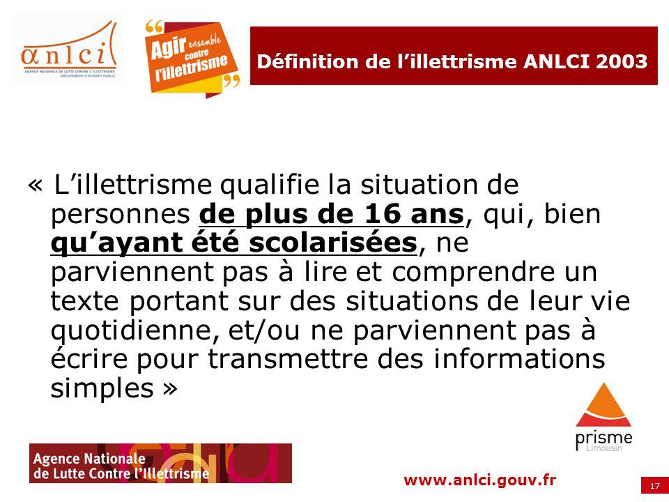 17 www.anlci.gouv.fr Définition de lillettrisme ANLCI 2003 « Lillettrisme qualifie la situation de personnes de plus de 16 ans, qui, bien quayant été
