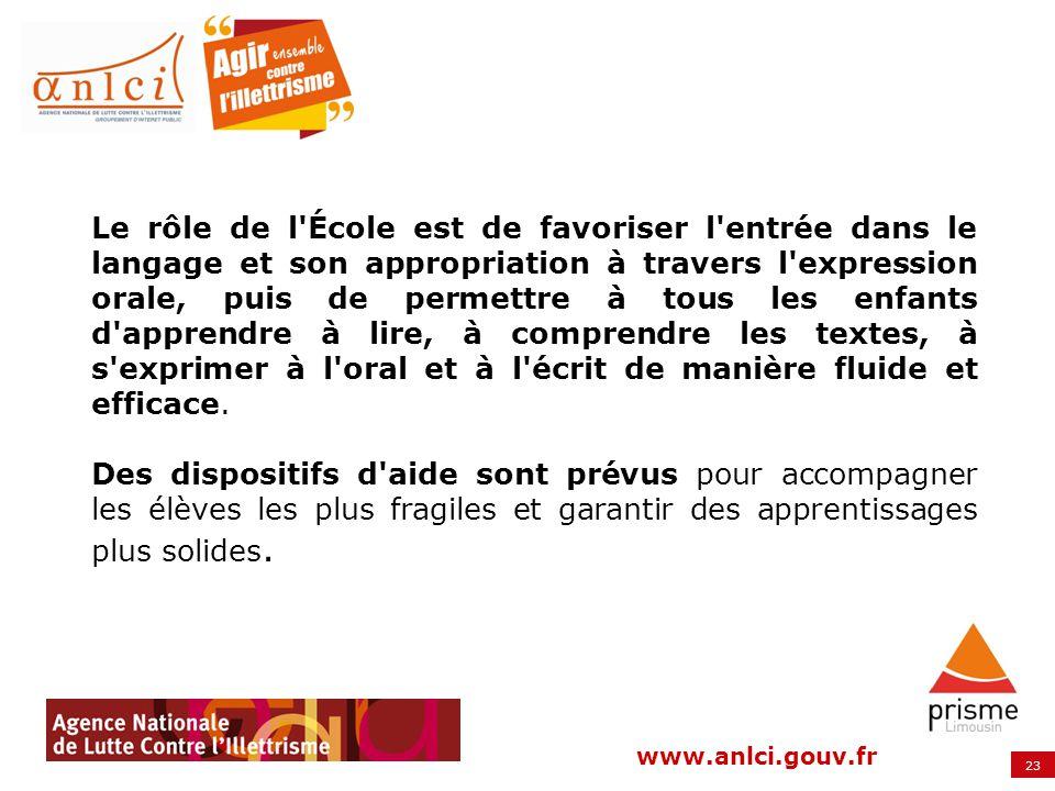 23 www.anlci.gouv.fr Le rôle de l'École est de favoriser l'entrée dans le langage et son appropriation à travers l'expression orale, puis de permettre