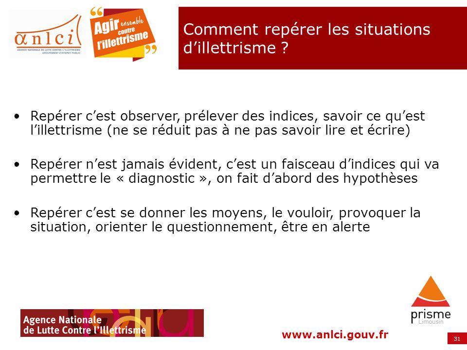 31 www.anlci.gouv.fr Comment repérer les situations dillettrisme ? Repérer cest observer, prélever des indices, savoir ce quest lillettrisme (ne se ré