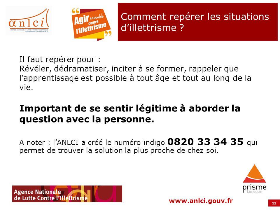 32 www.anlci.gouv.fr Il faut repérer pour : Révéler, dédramatiser, inciter à se former, rappeler que lapprentissage est possible à tout âge et tout au