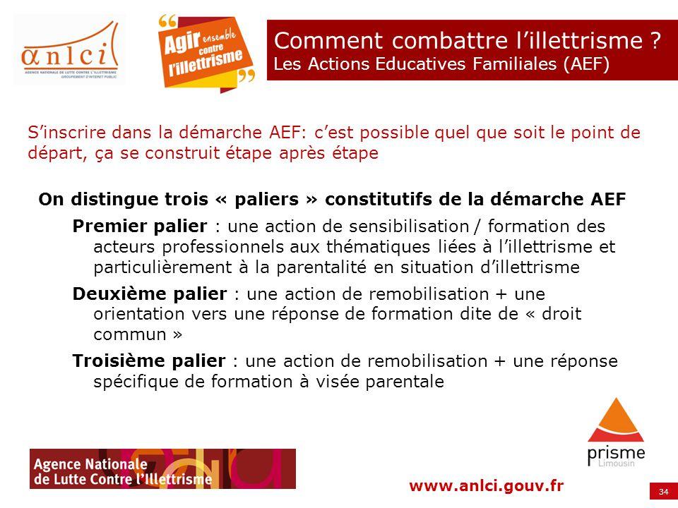 34 www.anlci.gouv.fr Sinscrire dans la démarche AEF: cest possible quel que soit le point de départ, ça se construit étape après étape On distingue tr
