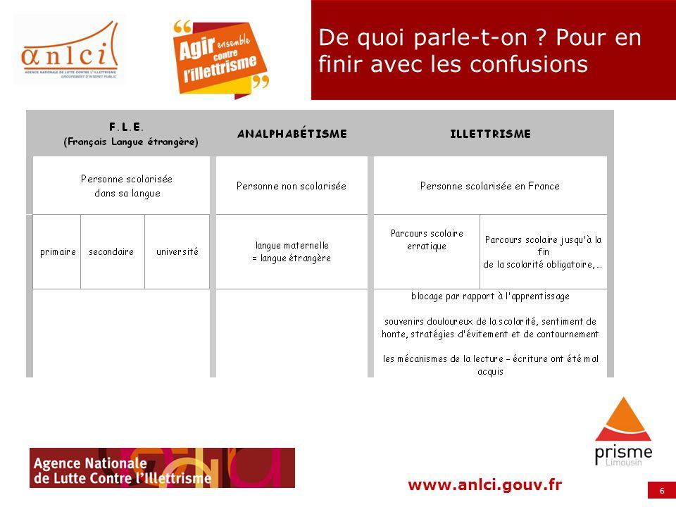 27 www.anlci.gouv.fr Pourquoi combattre lillettrisme ?