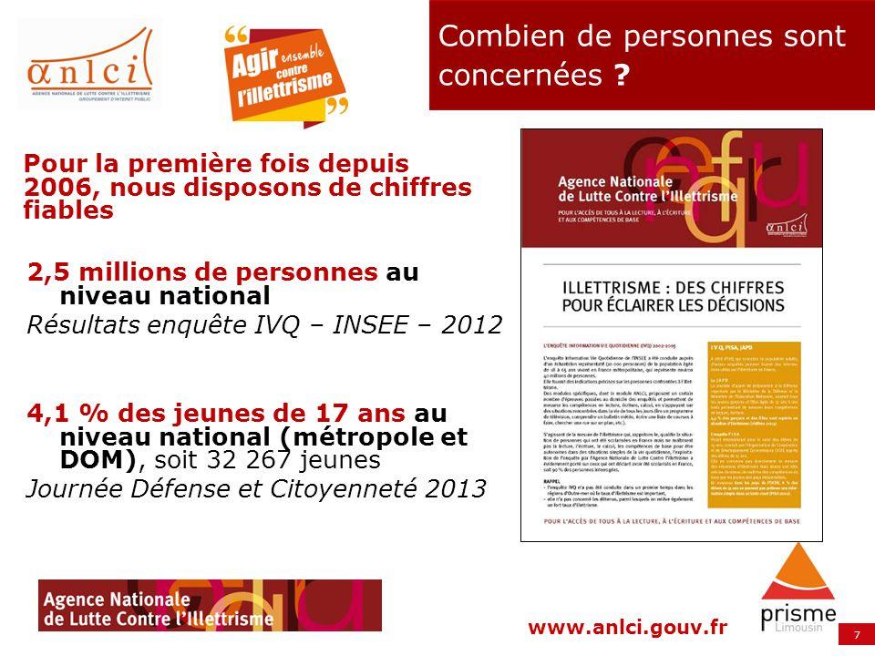 7 www.anlci.gouv.fr Combien de personnes sont concernées ? 2,5 millions de personnes au niveau national Résultats enquête IVQ – INSEE – 2012 4,1 % des