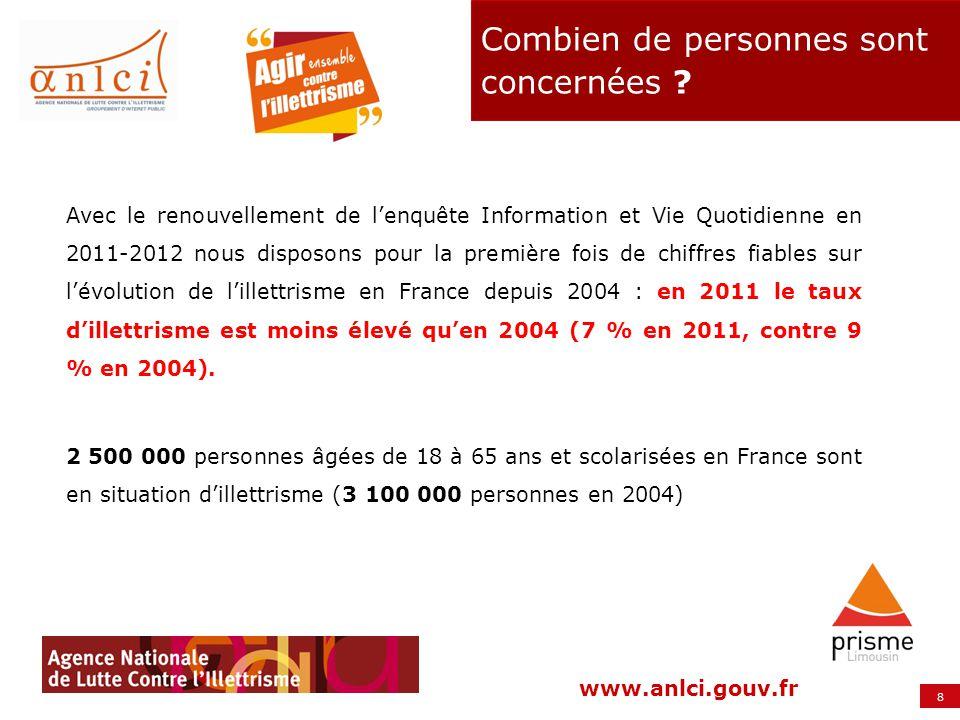 8 www.anlci.gouv.fr Avec le renouvellement de lenquête Information et Vie Quotidienne en 2011-2012 nous disposons pour la première fois de chiffres fi