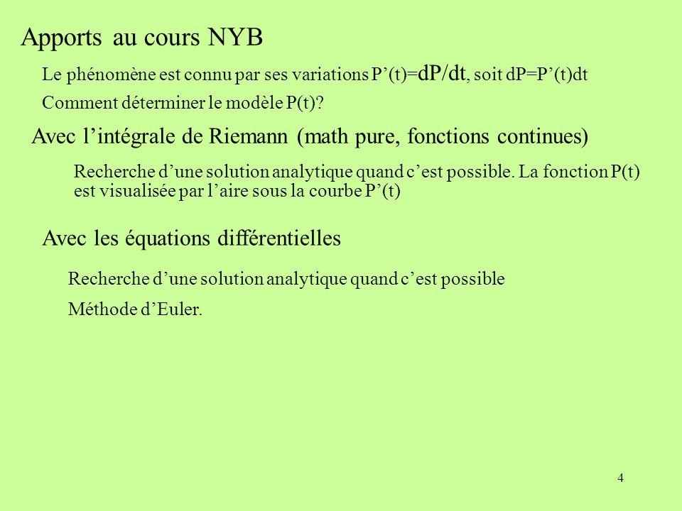 4 Apports au cours NYB Le phénomène est connu par ses variations P(t)= dP/dt, soit dP=P(t)dt Comment déterminer le modèle P(t)? Recherche dune solutio