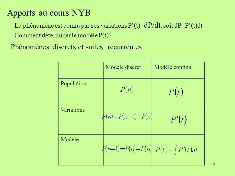 5 Apports au cours NYB Le phénomène est connu par ses variations P(t)= dP/dt, soit dP=P(t)dt Comment déterminer le modèle P(t)? Phénomènes discrets et