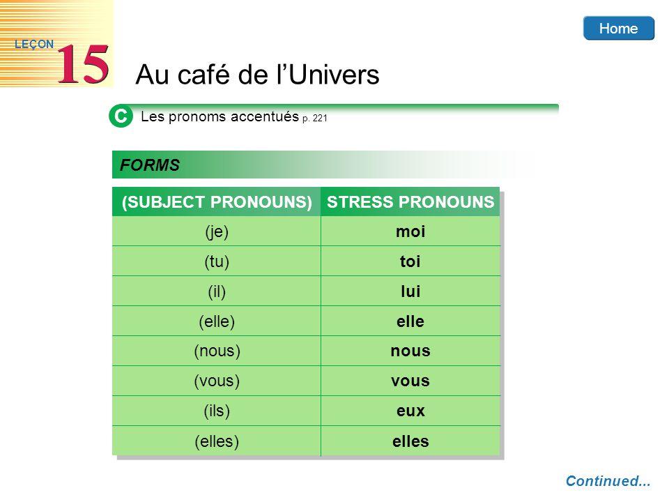 Home Au café de lUnivers 15 LEÇON C Les pronoms accentués p. 221 FORMS (je) (SUBJECT PRONOUNS)STRESS PRONOUNS moi (tu)toi (elle)elle (il)lui (nous)nou