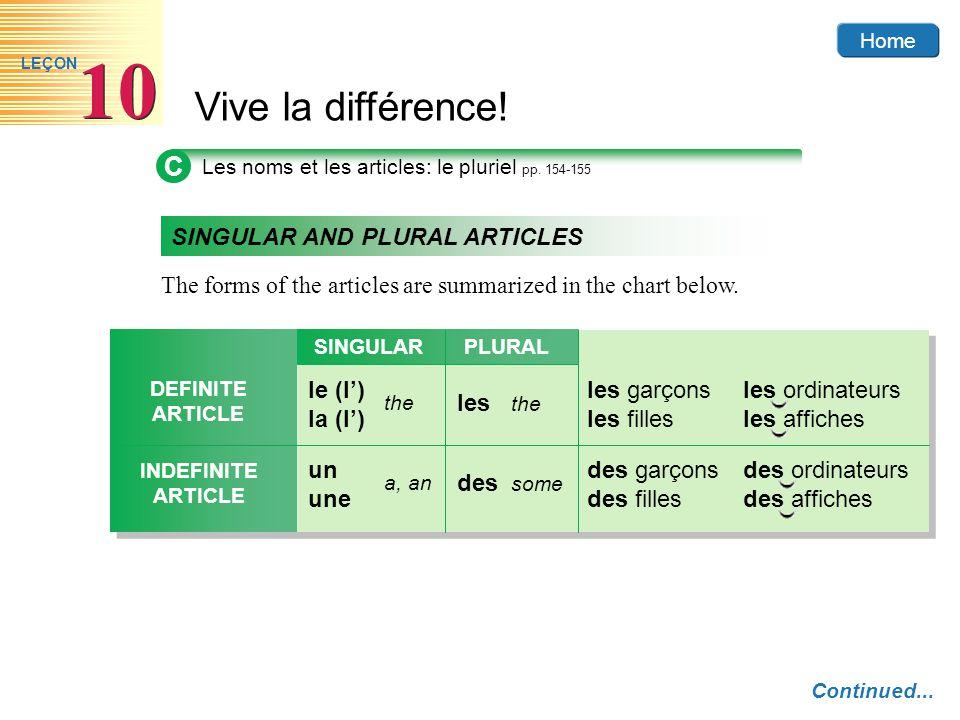 Home Vive la différence! 10 LEÇON C Les noms et les articles: le pluriel pp. 154-155 The forms of the articles are summarized in the chart below. SING