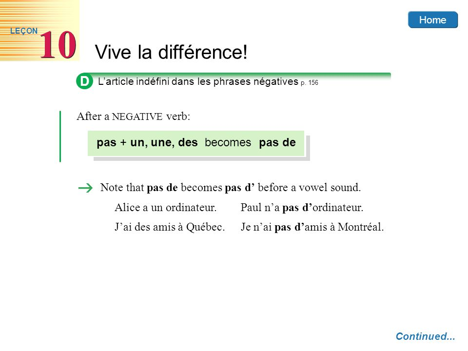 Home Vive la différence! 10 LEÇON D Larticle indéfini dans les phrases négatives p. 156 After a NEGATIVE verb: pas + un, une, des becomes pas de Note