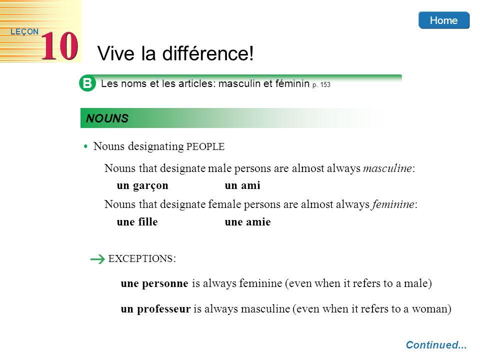 Home Vive la différence! 10 LEÇON B Les noms et les articles: masculin et féminin p. 153 NOUNS Nouns designating PEOPLE Nouns that designate male pers