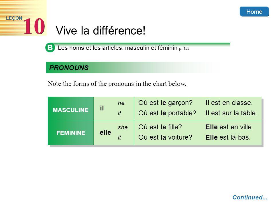 Home Vive la différence! 10 LEÇON B Les noms et les articles: masculin et féminin p. 153 PRONOUNS Note the forms of the pronouns in the chart below. M