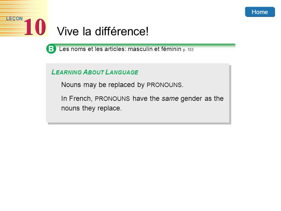 Home Vive la différence! 10 LEÇON B Les noms et les articles: masculin et féminin p. 153 Nouns may be replaced by PRONOUNS. In French, PRONOUNS have t