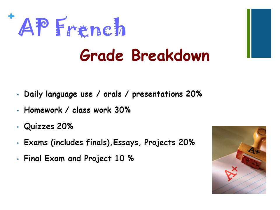 + AP French Daily language use / orals / presentations 20% Homework / class work 30% Quizzes 20% Exams (includes finals),Essays, Projects 20% Final Ex