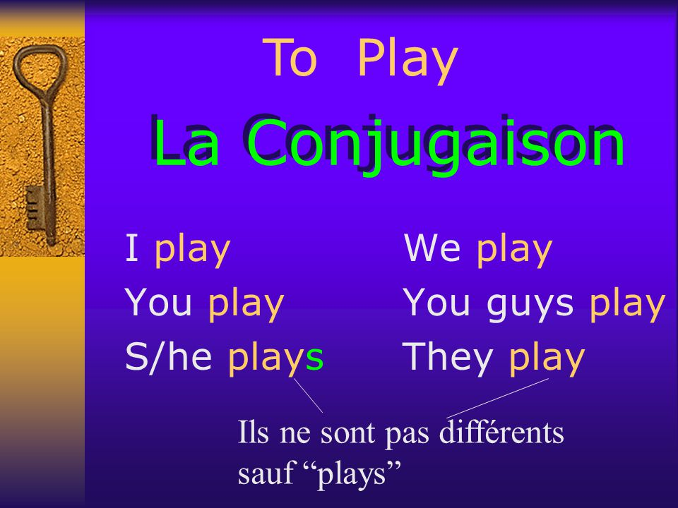 La Conjugaison I You He/she We You guys They To Be am are is are