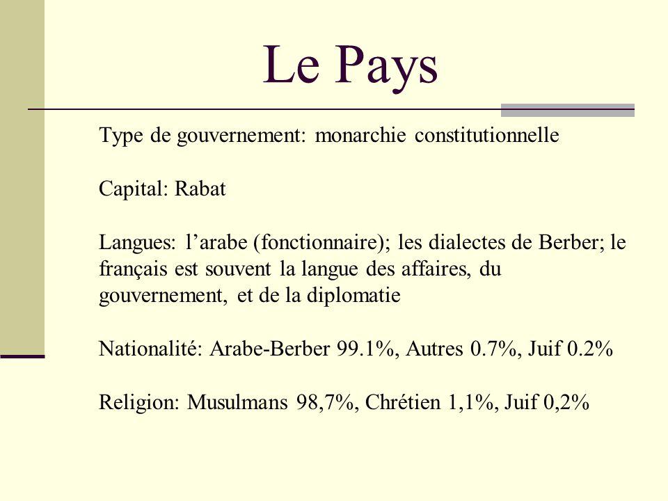 Le Pays Type de gouvernement: monarchie constitutionnelle Capital: Rabat Langues: larabe (fonctionnaire); les dialectes de Berber; le français est souvent la langue des affaires, du gouvernement, et de la diplomatie Nationalité: Arabe-Berber 99.1%, Autres 0.7%, Juif 0.2% Religion: Musulmans 98,7%, Chrétien 1,1%, Juif 0,2%
