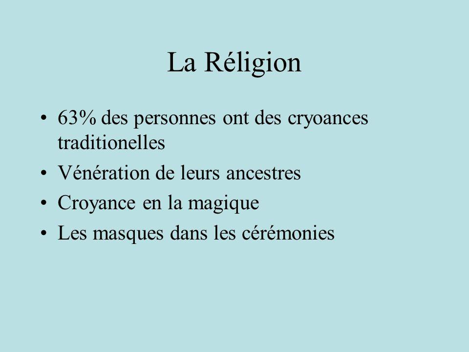 La Réligion 63% des personnes ont des cryoances traditionelles Vénération de leurs ancestres Croyance en la magique Les masques dans les cérémonies