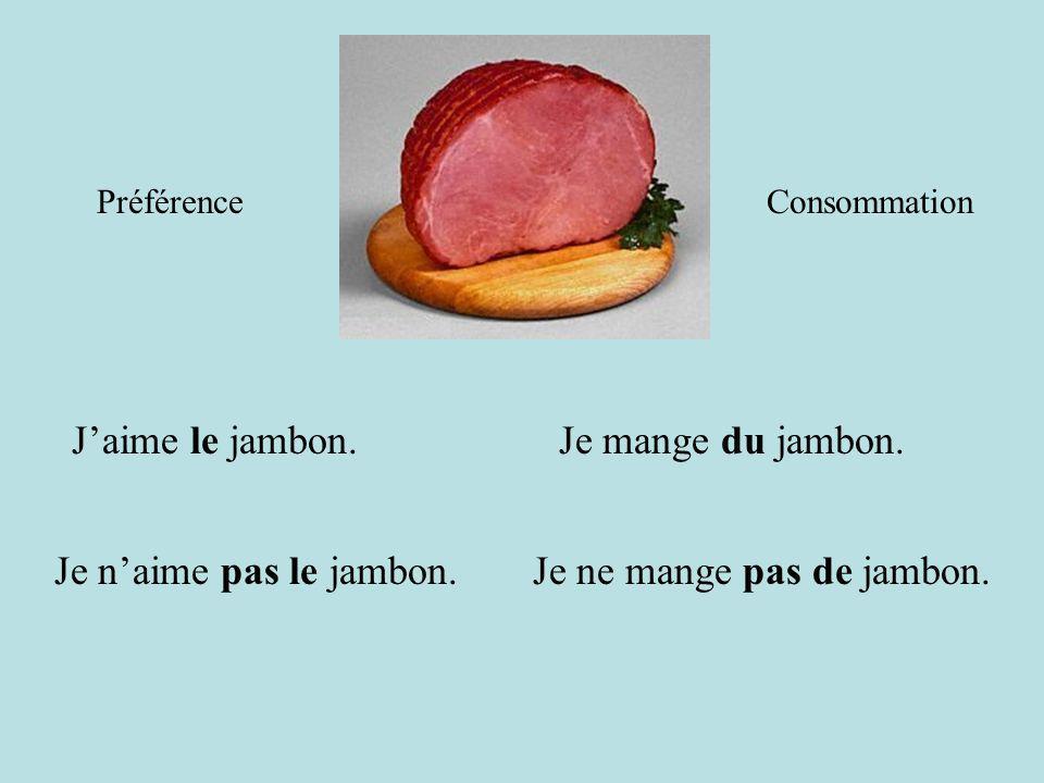 Jaime le jambon.Je mange du jambon. Je naime pas le jambon.Je ne mange pas de jambon. PréférenceConsommation