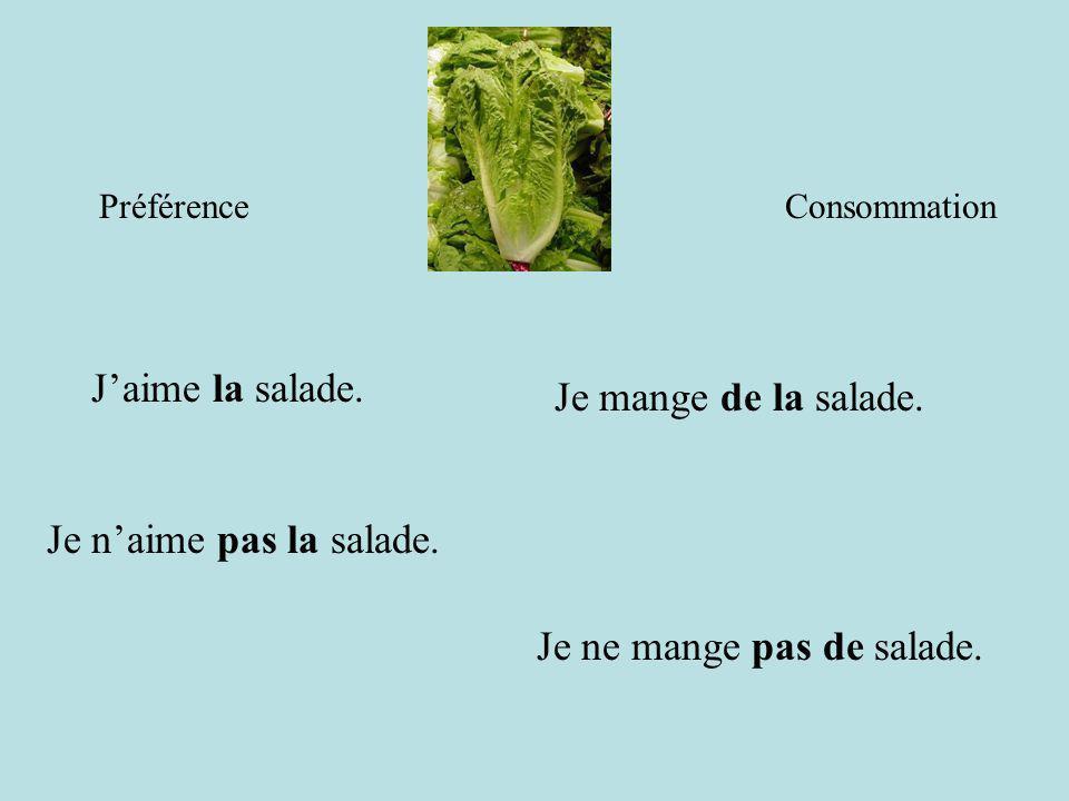Jaime la salade. Je mange de la salade. Je naime pas la salade. Je ne mange pas de salade. ConsommationPréférence