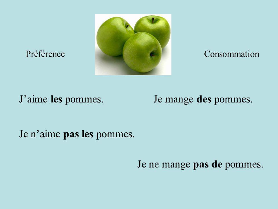 Jaime les pommes.Je mange des pommes. Je naime pas les pommes. Je ne mange pas de pommes. ConsommationPréférence