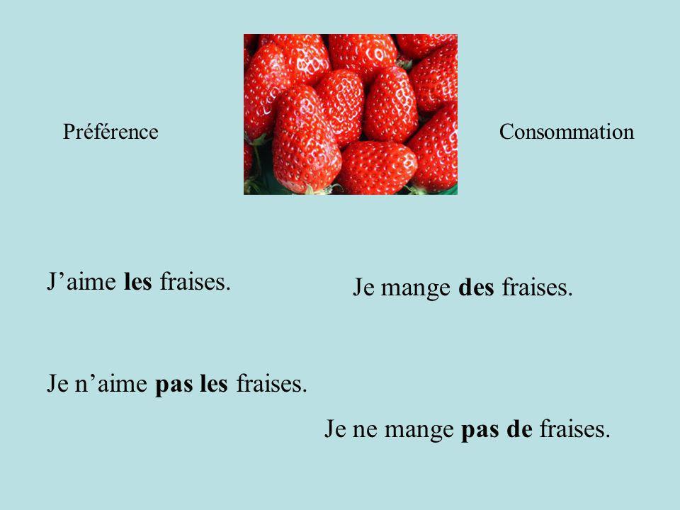 Je naime pas les fraises. Je ne mange pas de fraises. Jaime les fraises. Je mange des fraises. ConsommationPréférence