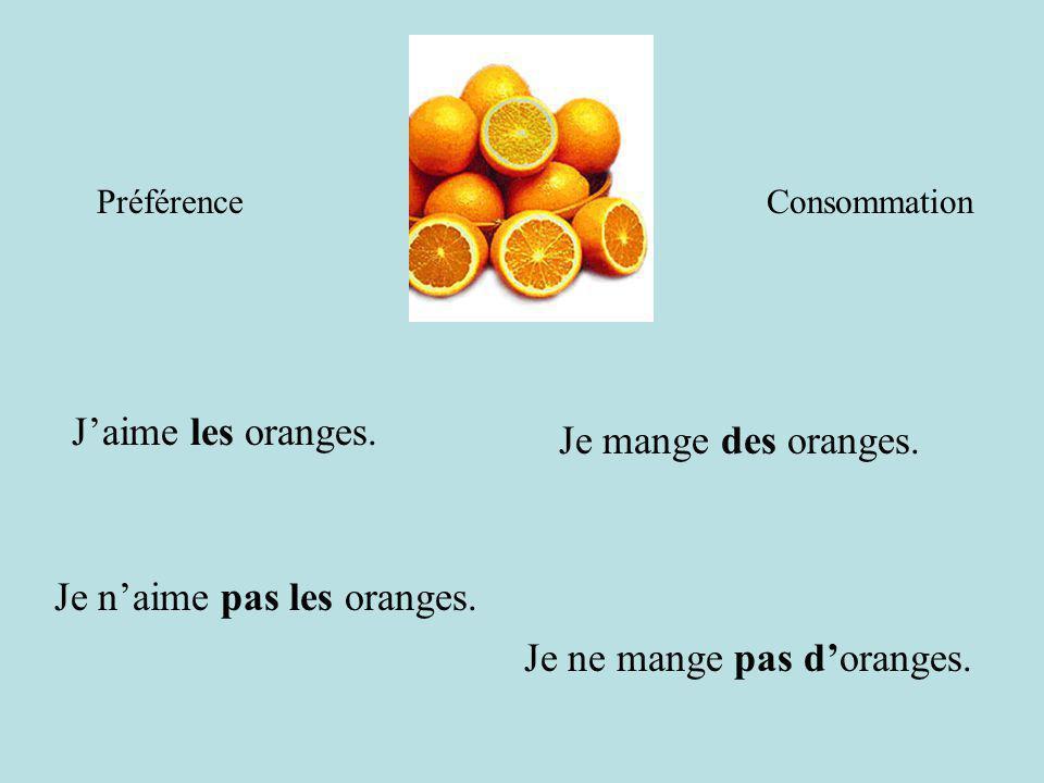 Jaime les oranges. Je naime pas les oranges. Je mange des oranges. Je ne mange pas doranges. ConsommationPréférence