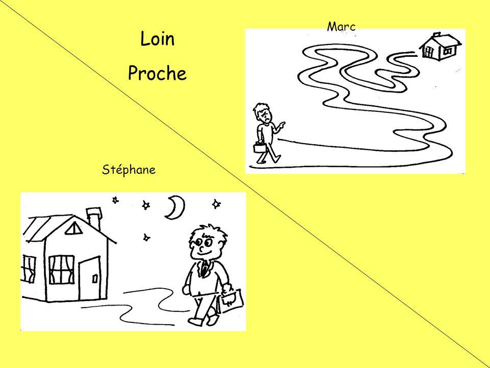 Marc Stéphane Loin Proche