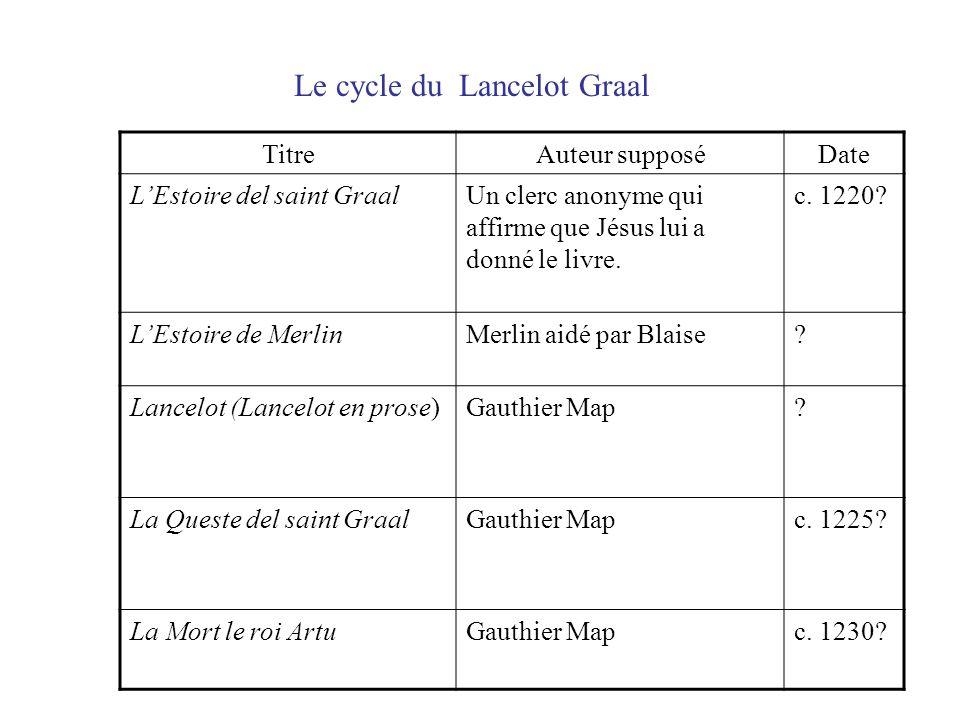 Le cycle du Lancelot Graal TitreAuteur supposéDate LEstoire del saint GraalUn clerc anonyme qui affirme que Jésus lui a donné le livre. c. 1220? LEsto