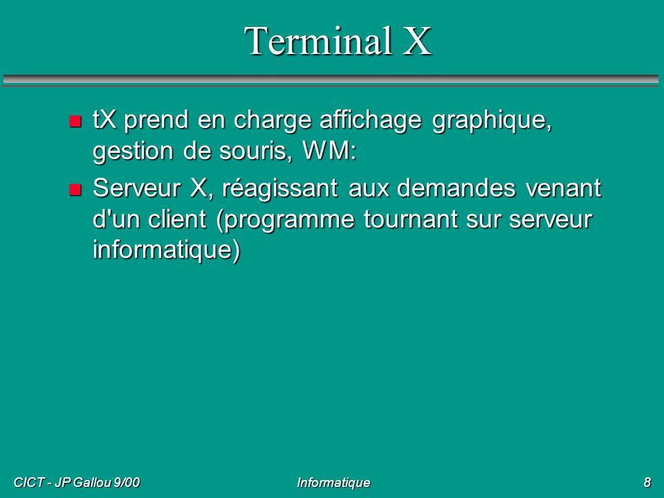 CICT - JP Gallou 9/00 Informatique9 Architecture Mémoire Bus microprocesseur cache