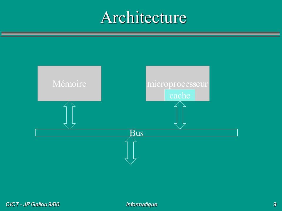 CICT - JP Gallou 9/00 Informatique10 Langages de programmation n Ordinateurs exécutent un programme binaire, spécifique du processeur, et de l OS n Assembleur: proche du binaire, spécifique de chaque processeur n Langage de haut niveau: FORTRAN, COBOL, C, C++, … n Traduction en binaire par compilateur